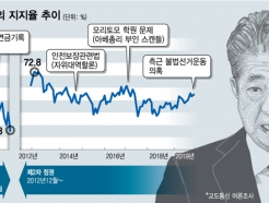 [MT리포트]日아베 총리, 스캔들에도 콘크리트 지지이유