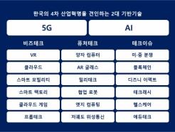 """""""내년 5G 가입자 1000만명, 2030년 AI 경제적 가치 540조"""""""