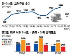 [MT리포트]김정은 부산행 무산됐지만…文 '아세안 퍼스트' 레벨업 올인