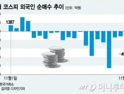 [MT리포트]홍콩發 리스크 韓 증시 영향력 어디까지