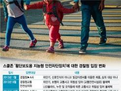 """""""특허 포기해도 보상 'NO'""""…'스쿨존' 안전기술 막는 경찰청 심의"""