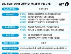 [알림]2019 대한민국 펀드대상, 삼성자산운용
