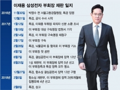 이재용 파기환송심 장기화…삼성 내년 경영에 먹구름
