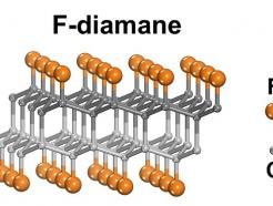 세상에서 가장 얇은 다이아몬드로 환생한 '꿈의 신소재'