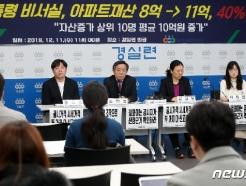 [사진] 경실련, 靑 고위공직자 부동산 재산 변화 분석 발표 기자회견