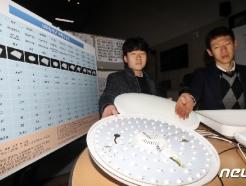 [사진] 광효율 차이로 LED등 제품별 연간 전기요금 5900원