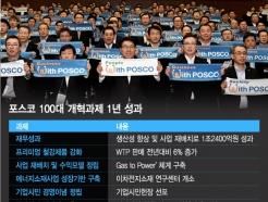 최정우號 포스코의 '100가지 약속', 100년 기업 기틀 닦았다