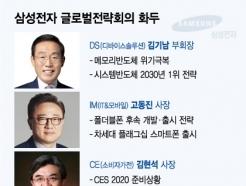 인사시계 멈춘 삼성, 전략회의 화두는 '위기극복'