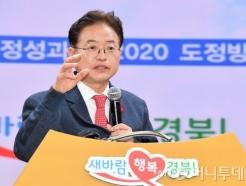 이철우 경북도지사, 2020년 도정운영 방향, '일자리 창출·저출산 극복'