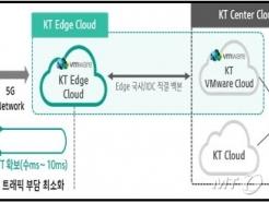 <strong>KT</strong>, 기업고객 전용 5G 기반 '에지 클라우드' 출시