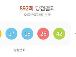 '새해 첫 로또' 당첨금은 12억8201만원…행운의 17명은?(상보)