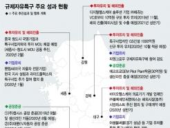 """""""기회의 땅 '규제자유특구' 잡아라""""…美 실리콘밸리 기업도 노크"""