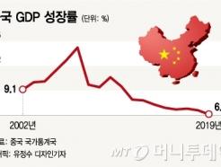 '필사적인 바오류' 中, 경제성장률 '6%' 지켰다