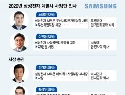 삼성 인사, '1.6세' 더 젊어진 사장단 고른 이유는?