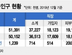 '검은머리' 외국인도 주민번호 도용…'건보먹튀' 천태만상
