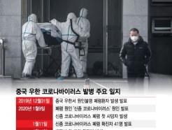 中 우한에만 확진자 60명, 사망자 2명 추가 발생