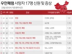 [표] '우한폐렴' 사망 17명 연령·성별·병력 정리