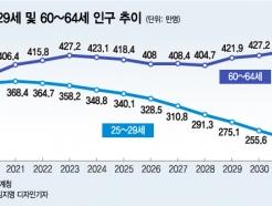 인구구조 변화에 얽힌 '정년연장' 고차방정식