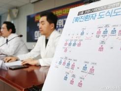의사협회, 코로나19 관련 긴급 기자회견