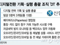 신한은행, DT추진단 신설…'고객 퍼스트' 중심 디지털화