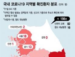 신규확진 74명 중 신천지 관련자 44명…대남병원 14명 추가