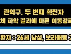 관악구 확진자 동선 공개… KTX 타고 대구에서 서울로