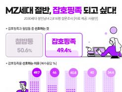 """밀레니얼 49.4% """"철밥통보다 잡호핑이 낫다"""""""