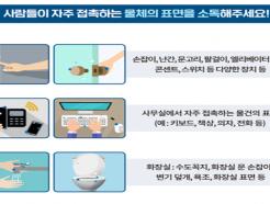 부산 '세이프티 존 부산'만들기 가동