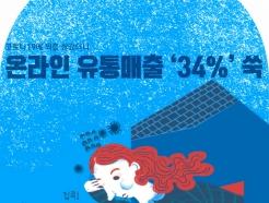 [사진] [그래픽뉴스] 코로나19에 외출 삼갔더니... 온라인 유통매출 34% 쑥