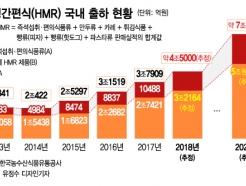 """5조원 시장 잡아라…식품·외식업계 """"본선은 이제부터"""""""