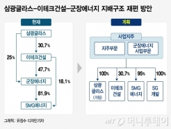 '삼광 3총사' 1조원대 기업결합 '합병비율' 논란