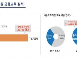 서민금융진흥원, 올해만 7만명에 금융교육