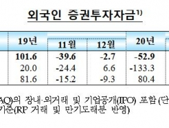 외국인 한국증시 대탈출...금융위기 때보다 많았다