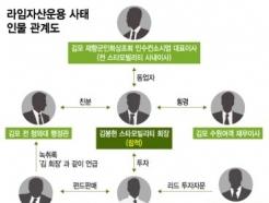 라임 키맨 이종필·김봉현 검거…정관계 로비 전말 드러나나