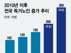 """""""돈 있어도…"""" 월세 20만원 쪽방으로 내몰리는 노인들"""