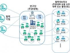 이공계 포닥 지원 '키우리' 사업에 서울대 등 4개大 선정
