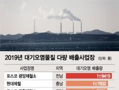 지난해 대기오염물질 배출량 1위 불명예 '포스코'