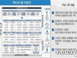 '포스트 코로나시대 비대면 확산'…교정관리, 차세대 지능형 전면개편