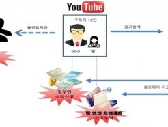 5조원대 국내 유튜브 시장…어쩌다 '탈세 온상' 오명