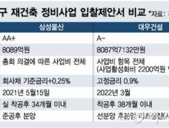 대우건설 VS 삼성물산, 8000억 '반포3' 승자 오늘 판가름