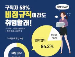 """얼어붙은 채용…구직자 58% """"비정규직이라도 취업만 됐으면"""""""