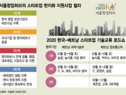 서울창업허브, 스타트업 '해외 중매' 팔 걷었다