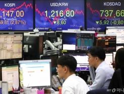 금융시장 리스크온…원/달러 환율 두달래 최저