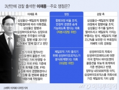 """이재용 마지막 카드 """"검찰 기소, 시민이 판단해달라"""""""
