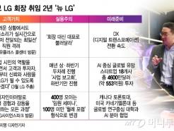 """구광모 2년이 바꾼 '독한 LG'…""""사고 팔고 싸우고 뭐든 해라"""""""