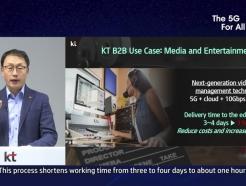 """글로벌 무대 선 <strong>KT</strong> 구현모 """"5G 기회의 땅은 B2B"""""""