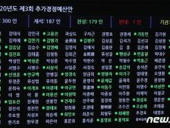 '한국형 그린뉴딜'에 4617억원 추가 투입