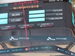 '따상상상' <strong>SK</strong>바이오팜, 1.5조 거래량도 폭발했다