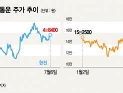 미국도 중국도 한국도…택배급증에 뜨거워진 운송株