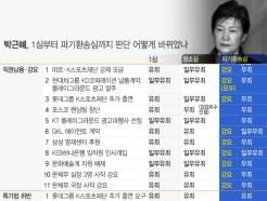 """박근혜 형량 10년 줄었다…""""대기업 강요 무죄"""" 판단 뒤집힌 이유"""